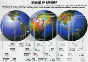 Preço gasolina mundial